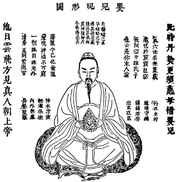 Ilustração sobre o caminho para a imortalidade por meio da meditação